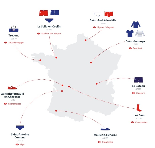 Processus de production le slip français